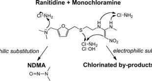 NDMA Muncul Dari Reaksi Degradasi Produk Ranitidin
