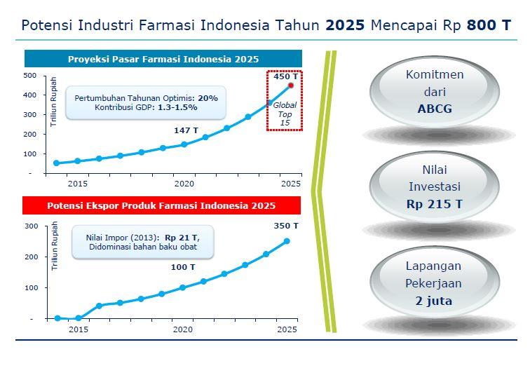 potensi pasar farmasi indonesia 2025.JPG