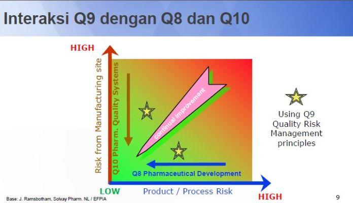 ICH Q9.JPG