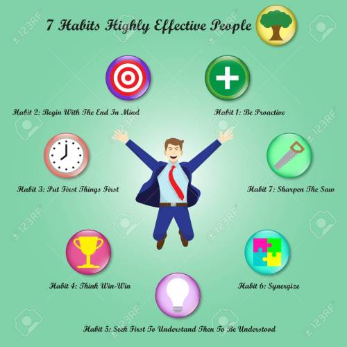 Tujuh Kebiasaan Luar Biasa untuk menjadi Pegawai Pabrik yang Produktif