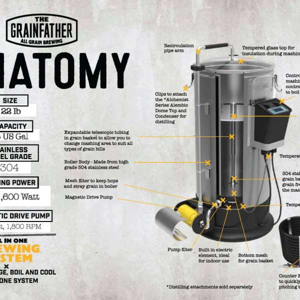The Grainfather - All Grain Brewing System (120V) | Farmboy Brew Shop