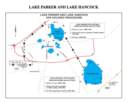 Lake Parker hold and arrival procedure