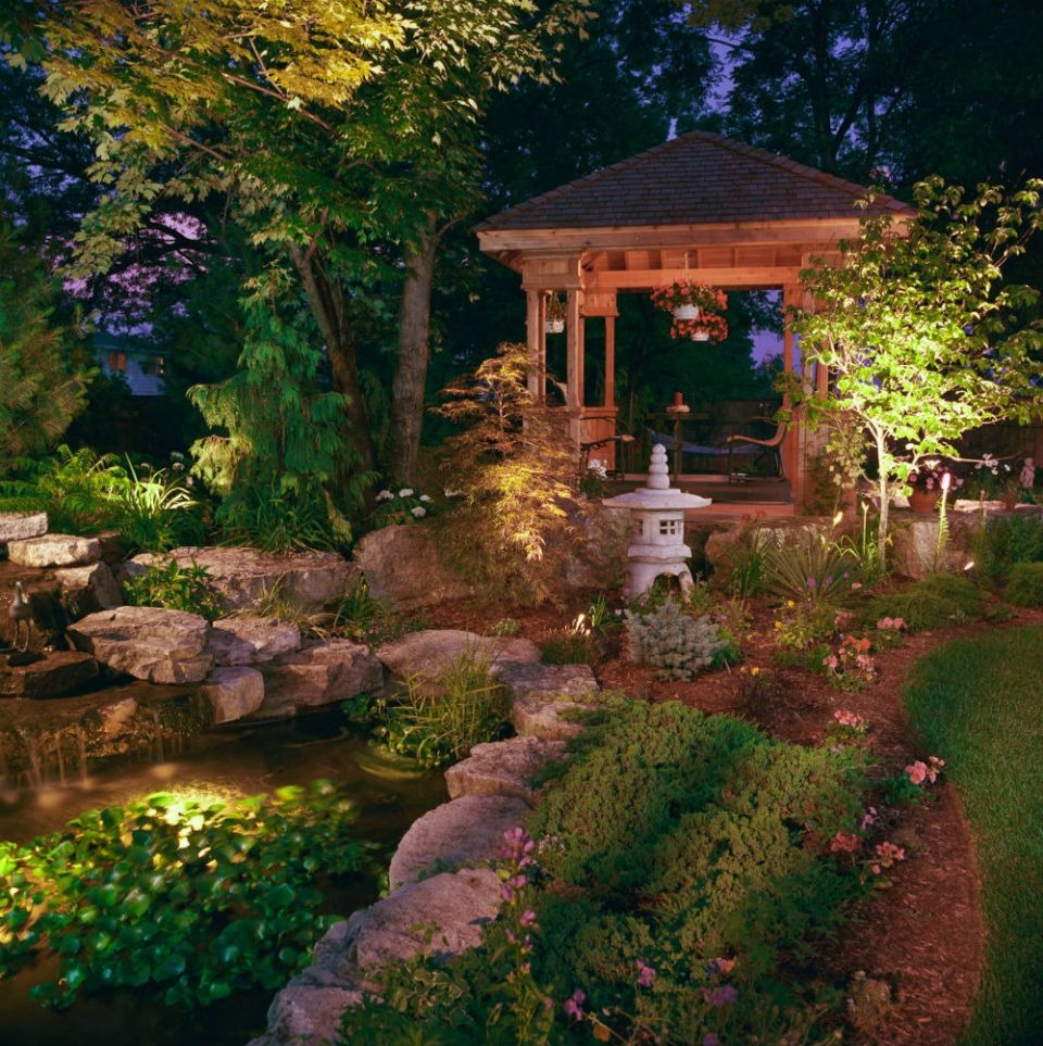 Asian Backyard Pavilion ideas