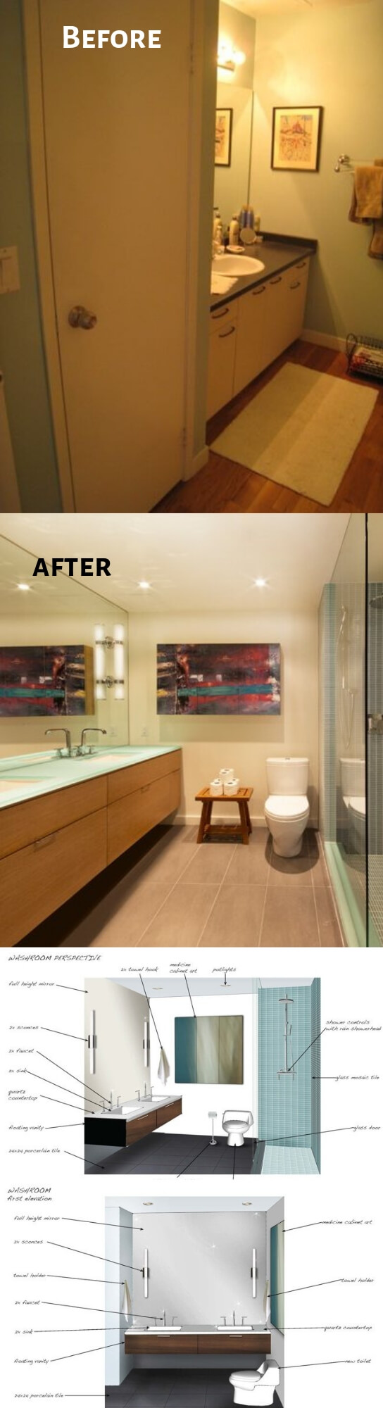 Artistic Remodel for a Bathroom
