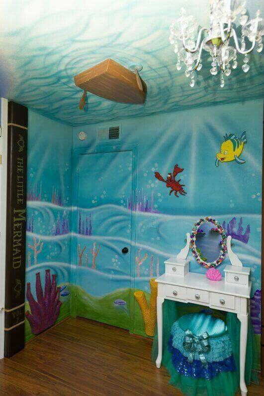 Draw Murals On Ceiling
