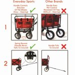 Everyday-Sports-Next-Generation-Utility-Folding-Wagon-with-Removable-Polyester-Bag-Spring-Bounce-Feature-Auto-Safety-Locks-Handle-Steering-Performance-Scarlet-Red-0-1