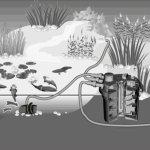 Goplus-Pond-Pressure-Bio-Filter-4000GAL-W-13W-UV-Sterilizer-Light-10000L-Koi-Water-0-0