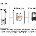 GOWE-7000W-180V-1000VDC-Three-Phase-Transformerless-Solar-Grid-Tie-Inverter-with-2-MPPT-0