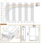 GOWE-9000W-180V-1000VDC-Three-Phase-Transformerless-Solar-Grid-Tie-Inverter-with-2-MPPT-0-1