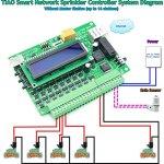 TIAO-Smart-Network-Sprinkler-Controller-16-Zones-Sprinkler-Controller-open-source-desktopmobile-App-0-1