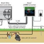 Underhill-W-NOV-U-Novo-2-Wire-Converter-for-Irrigation-0-1