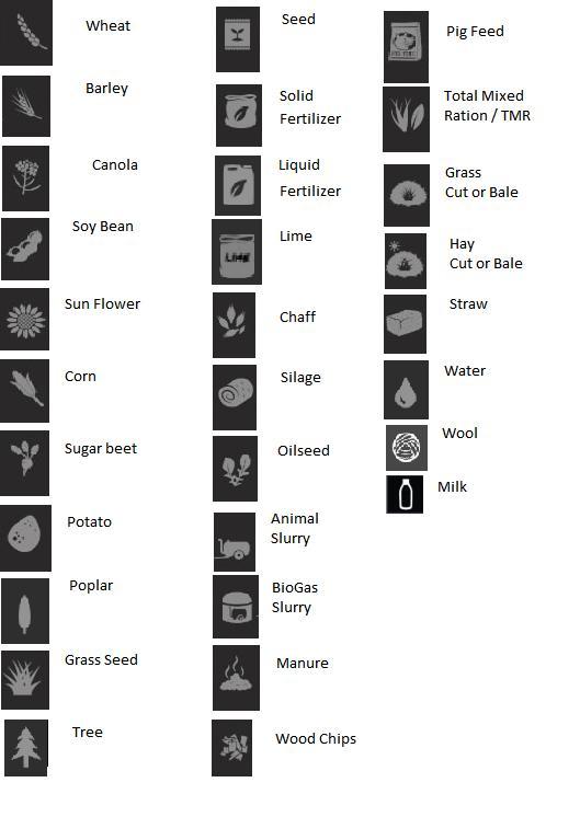 Farming Simulator 15 Map Legend : farming, simulator, legend, Symbols, Chart, Farming, Simulator