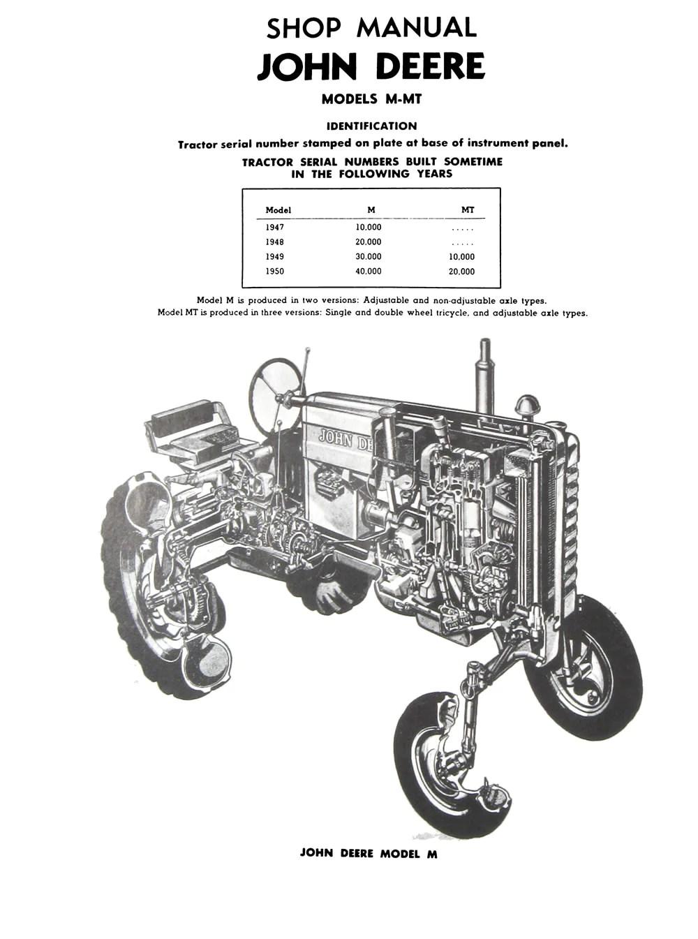 John Deere 6200 Fuse Panel Diagram Wiring Diagrams For Dummies Box 5105 Fuel Tank 4760 5320 Manual
