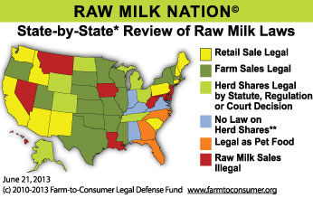 Raw Milk Nation