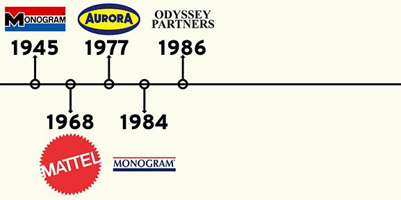 Odyssey Partners Buys Monogram
