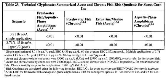EPA Assessment Glyphosate Potassium Salt5