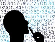 Numerológia (Sorsszám)