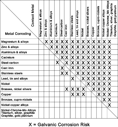 body and equipment mounting manual ford transit 2016