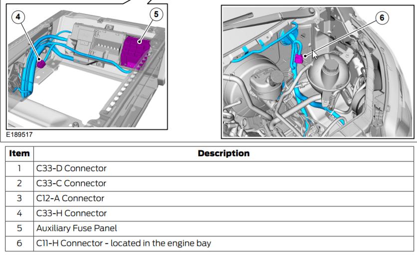 bemm c33-h and fuse panel location