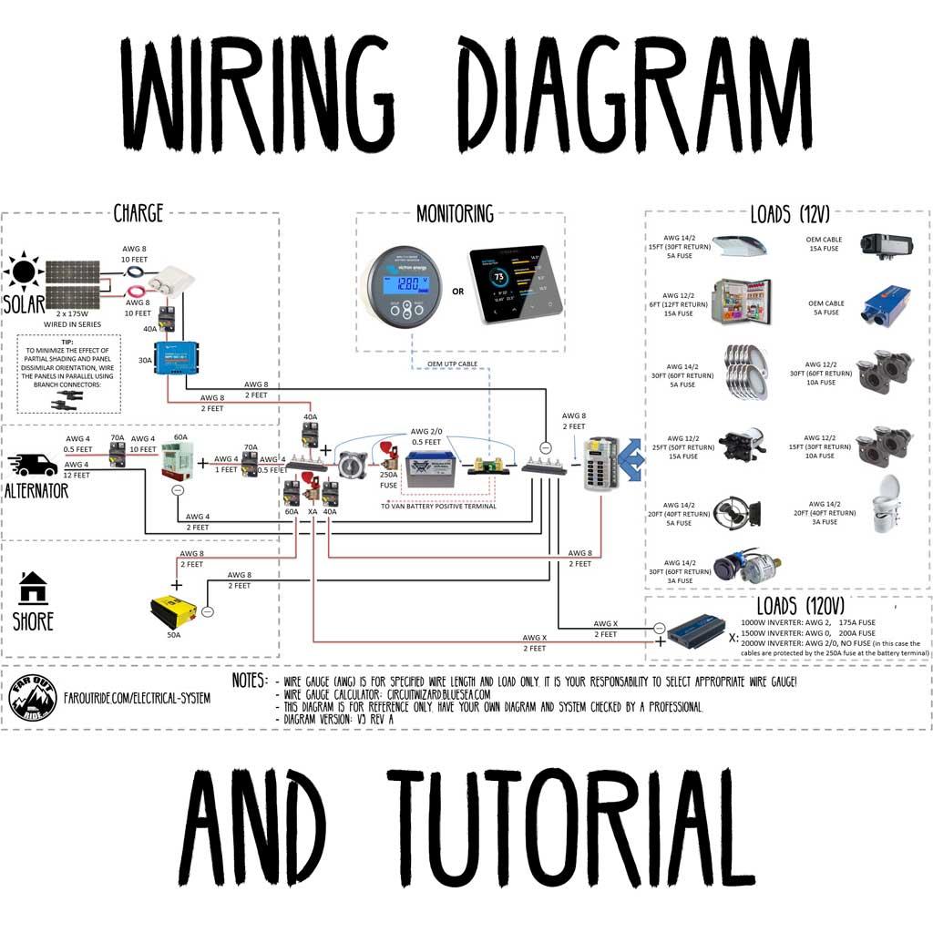 wiring diagram \u0026 tutorial for camper van (transit, sprinter, promaster, etc) faroutride Wiring Diagram for Dimmer Switch