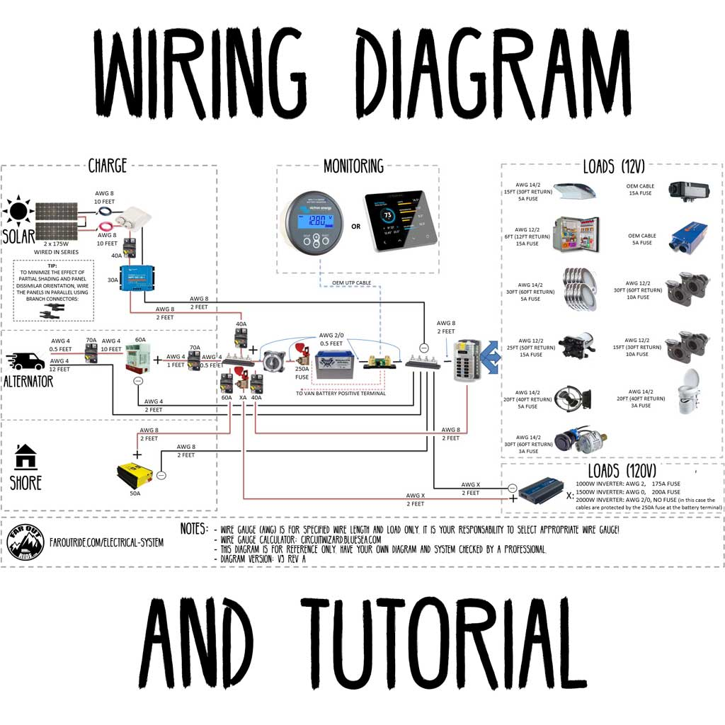 Wiring Diagram & Tutorial for Camper Van (Transit, Sprinter, ProMaster, on