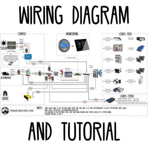 FarOutRide-Wiring-Diagram-(V3,-rev-A,-Square-Shop-Titled)