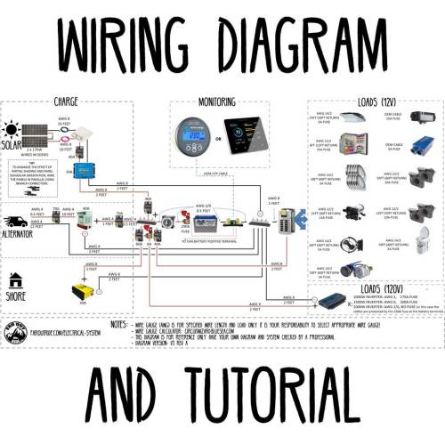 small resolution of wiring diagram tutorial