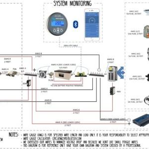 Faroutride Wiring Diagram (V2018, rev A) (800px)