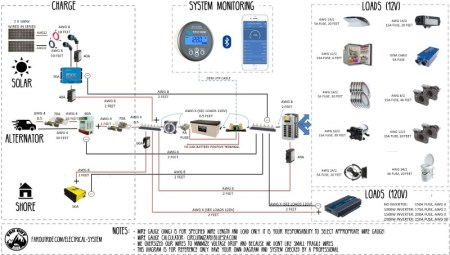 Earthing system men
