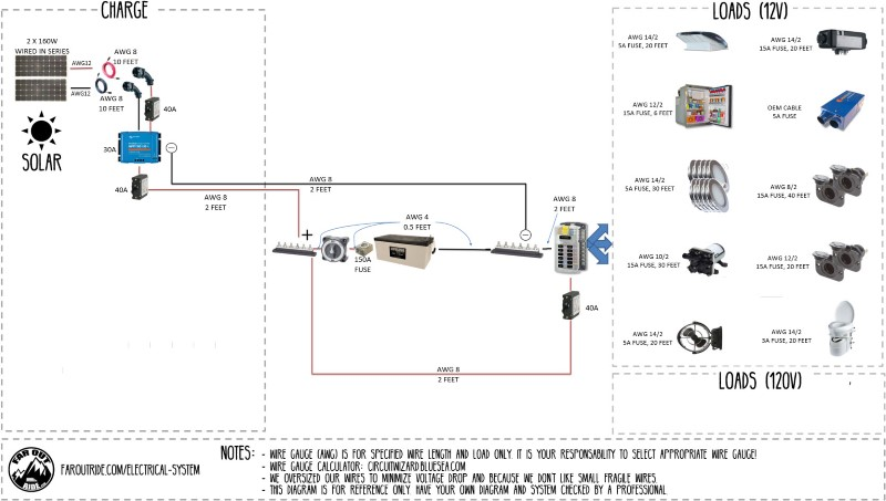 Faroutride Wiring Diagram no shore no alternator no inverter (V2018, rev A)