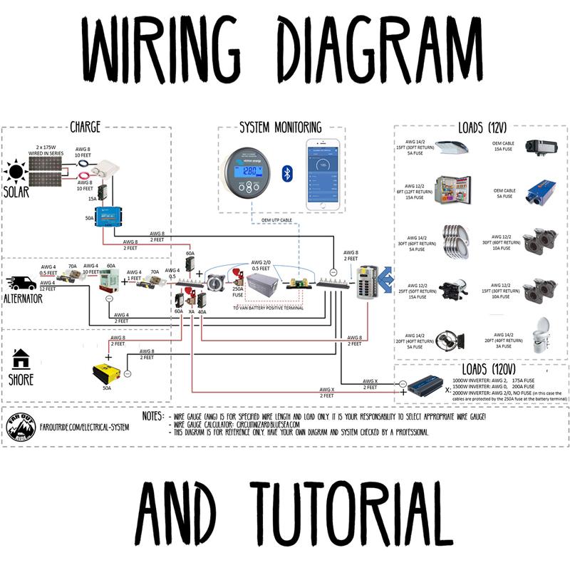 and wiring diagram 1972 chevy c10 alternator tutorial faroutride product heading v2 rev