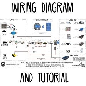 Faroutride-Wiring-Diagram-(product-heading-square)