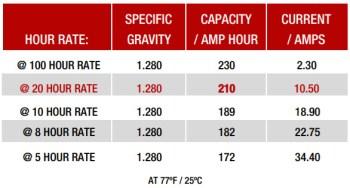 Rolls 1230 Capacity