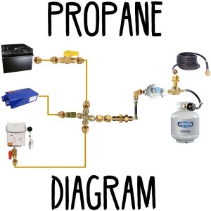 Propane-Diagram-Product-Image