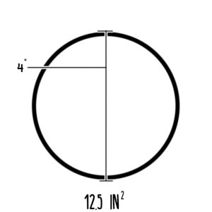4-in-circle-area