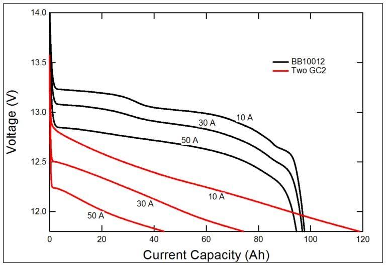 Camper Wiring Diagram 30a. 12 Volt Camper Wiring Diagram