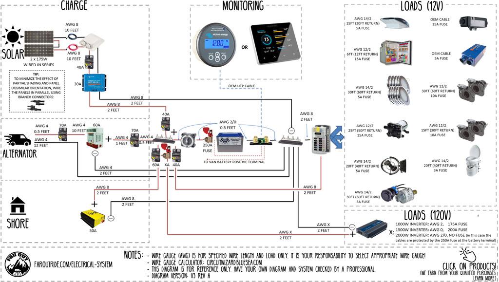 12v wiring basics wiring diagrams folder  12 volt house wiring diagram diagrams caravan #12
