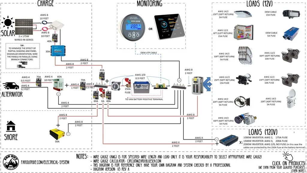 30 Progressive Dynamics Power Converter Wiring Diagram