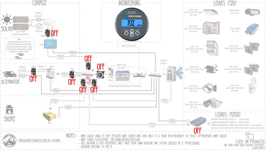 Rv Dc Wiring Diagram | Wiring Diagram Family Motorsports Battery Wiring Diagram on