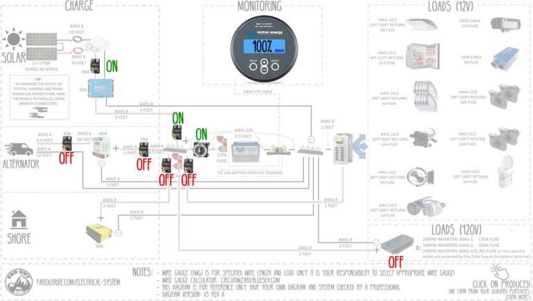 Wiring Diagram Kodiak Docking Station