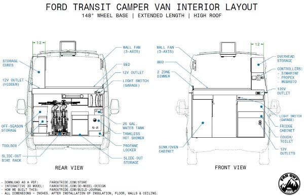 FarOutRide Camper Van Floor Plan and Interior Layout PDF (V1, rev A, page 4) (600px)