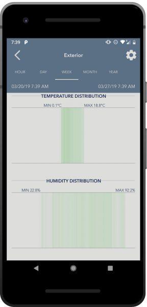 SensorPush-App-Distribution-Sensor-Bluetooth-Wireless