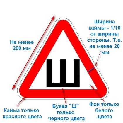 Разъяснение про установку знака «Шипы» и установку разных шин
