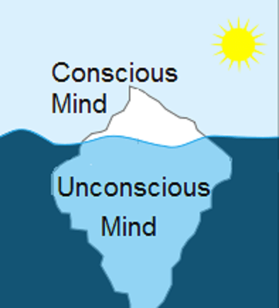 theories of unconscious motivation Freud, buddhist psychology and the unconscious  to psychiatry were his theory of the unconscious and theory of dreams  like freud's unconscious, bhavanga -citta and ālaya-vijñāna are thought to motivate the mind to.