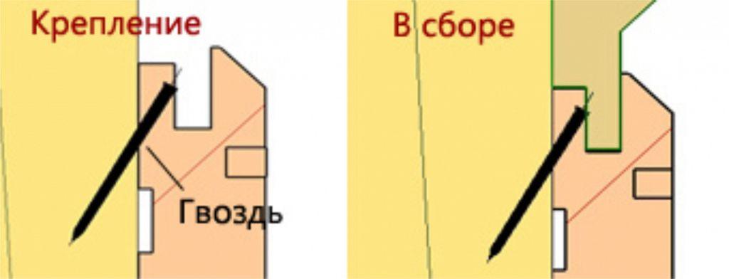 Pag-mount ng diagram ng mga panel ng wallboard sa frame.