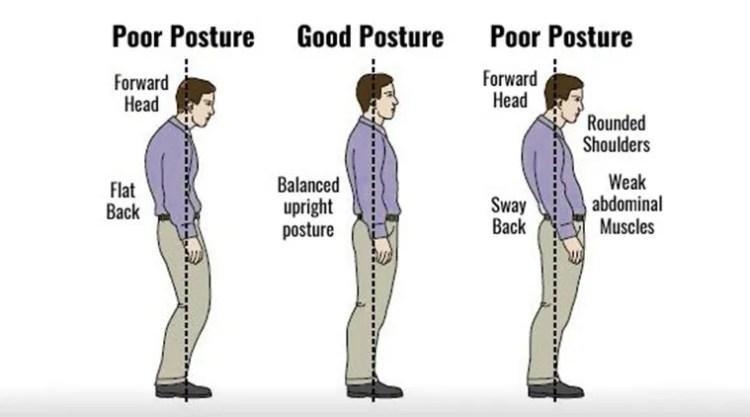 Posture Changes