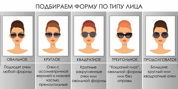 Как подобрать себе очки