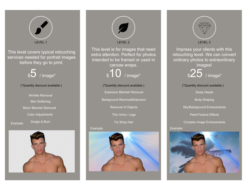 Pricing and Services of Digital Retouch by Fashionably Male