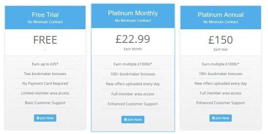 profit-accumulator-pricing-table-image