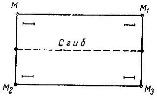 Рис. 16. Построение чертежа манжеты